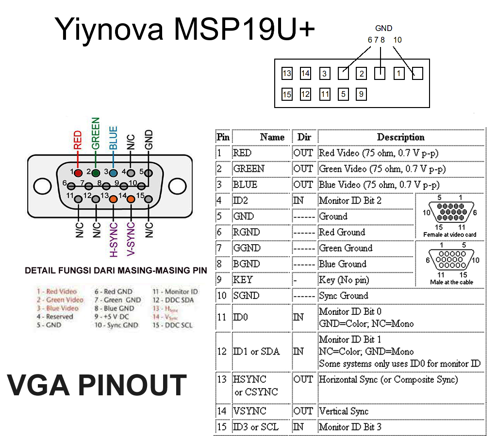 Yiynova Msp19u  Vga Pinout Diagram